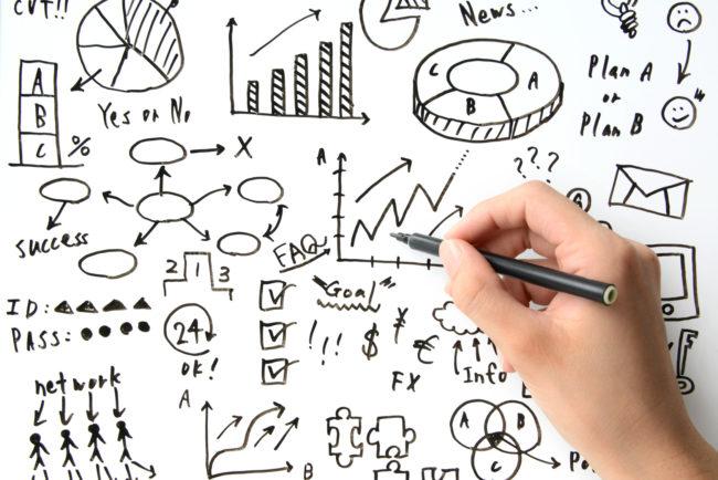 社員教育計画書を作ることが重要